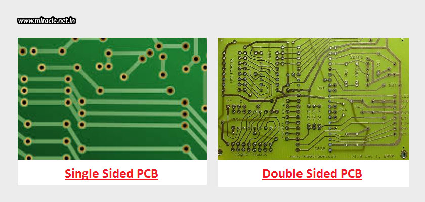 Single-Layered-PCB-Or-Multi-Layered-PCB-Which-One-To-Choose
